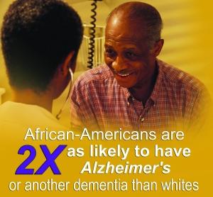 African American Alzheimer's Risk